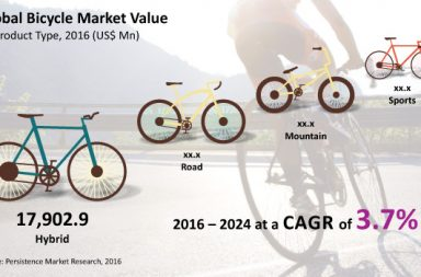 bicycle-market